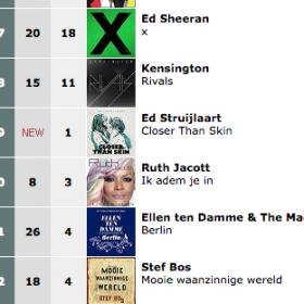 closer than skin album top 100